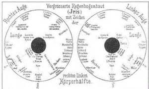 Cartographie irienne du Dr Von Peczely